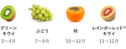 fruits_season